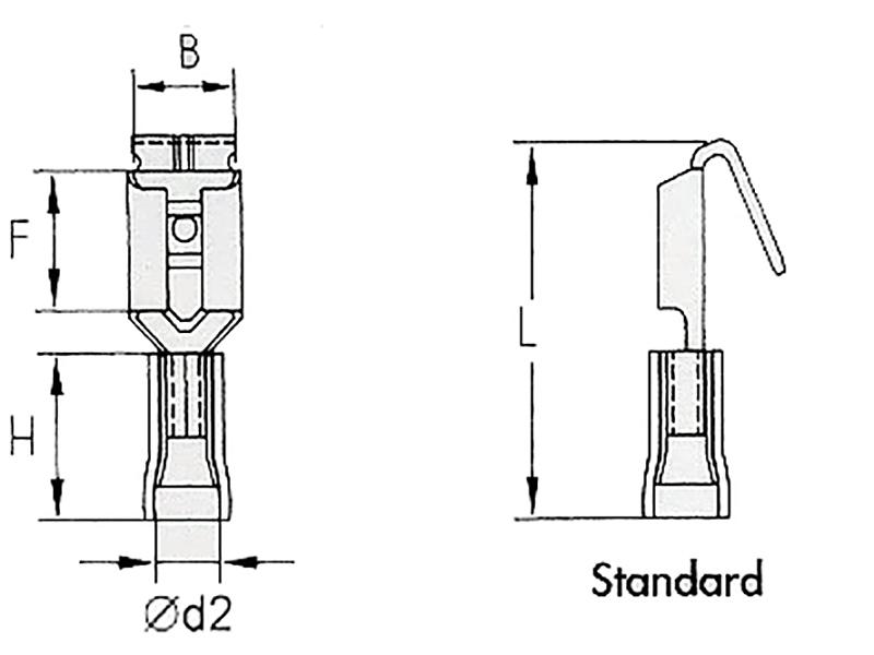 Wymiary konektora 6,3mm, rozgałęźnik