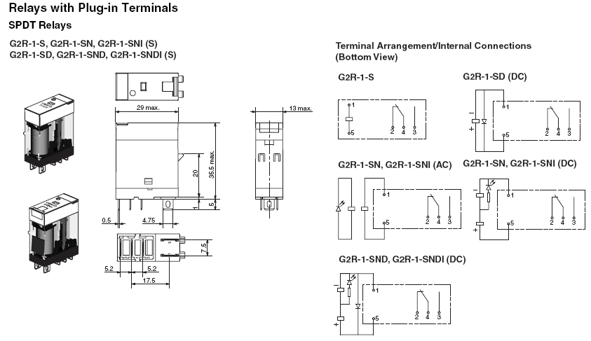 Wymiary i modele przekaźników OMRON