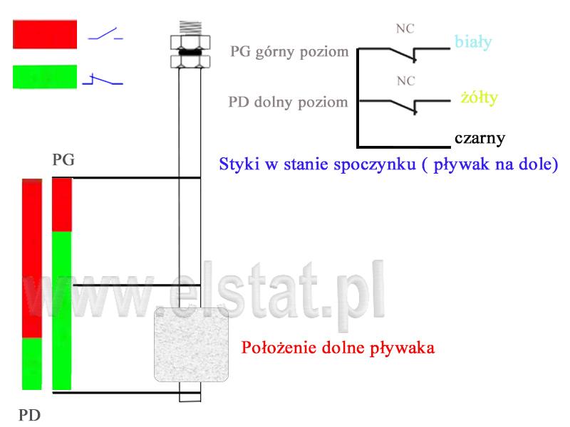 Schemat 1 podłączenia dl poziomu dolnego
