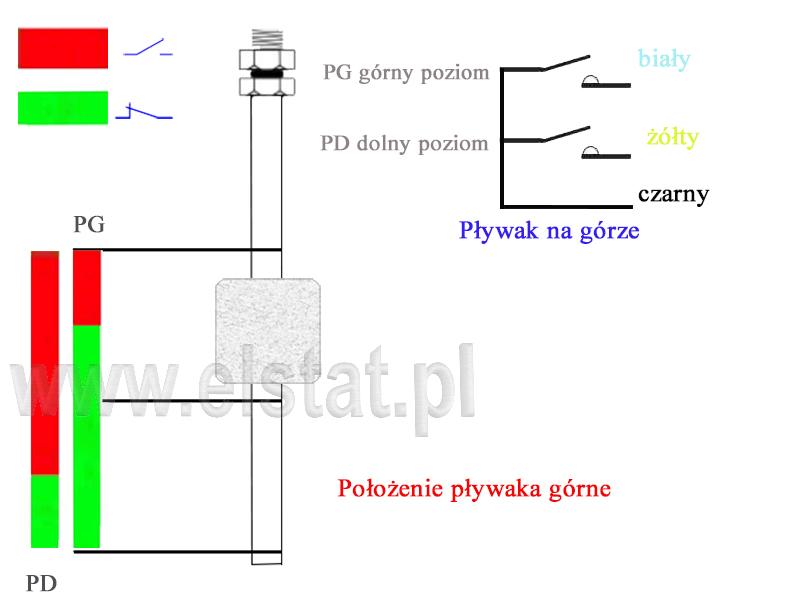Schemat 2 podłączenia sondy poziomu górnego