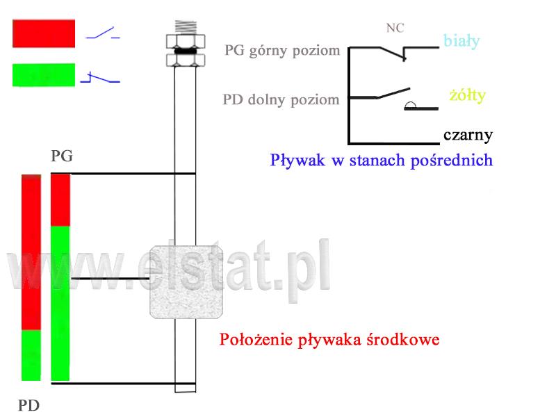 Schemat 3 podłączenia sondy poziomu pośredniego