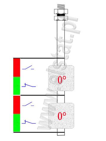 Schemat 1 podłączenia sondy poziomu