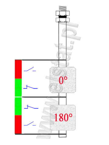 Schemat 2 podłączenia sondy poziomu