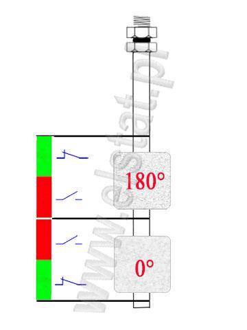 Schemat 3 podłączenia sondy poziomu