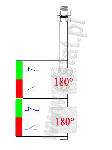 Schemat 4 podłączenia sondy poziomu